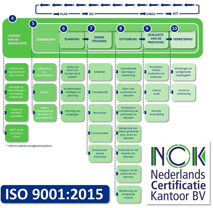 ISO9001-2005_PDCA[1].jpg