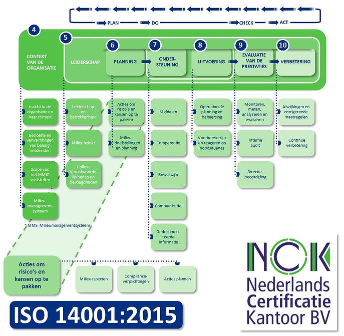 ISO14001-2005_PDCA[1].jpg