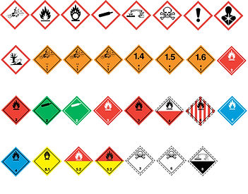 ghs pictograms (2011).jpg