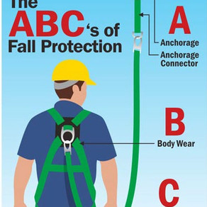 FALL PREVENTION: SAFETY STAND-DOWN