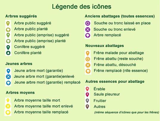 Légende_des_icônes_nouveau.JPG