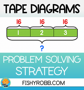 Tape Diagrams in Math: A Problem Solving Strategy