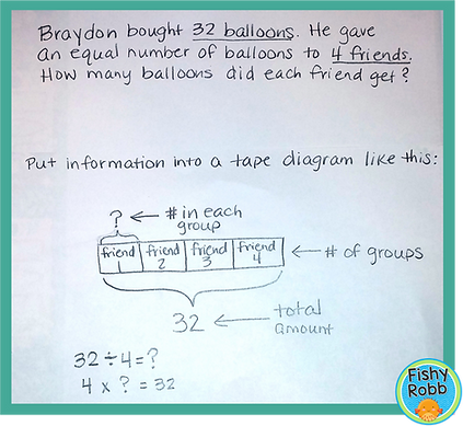 Problem solving strategy tape diagrams fishyrobb teaching ideas here is an example of how i use it for division problems ccuart Images
