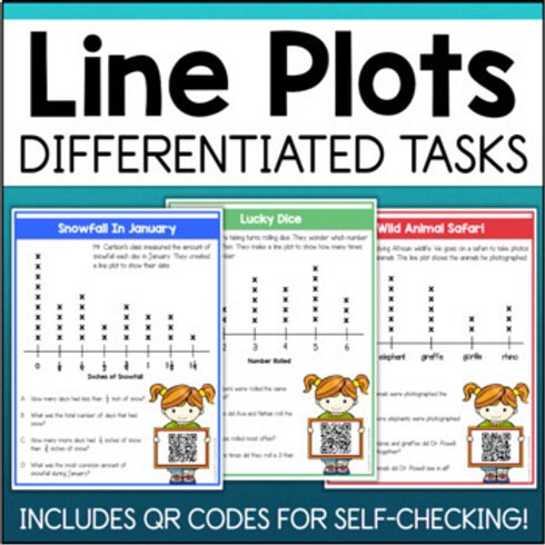 Line Plots with Measurement Data Differentiated Activities