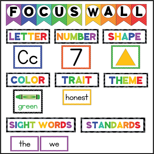 Kindergarten FOCUS WALL Letters, Numbers, Colors, Shapes