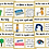 Thumbnail: IDIOMS Activities, Task Cards, and Posters to Teach Figurative Language