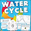 Thumbnail: Water Cycle Activities