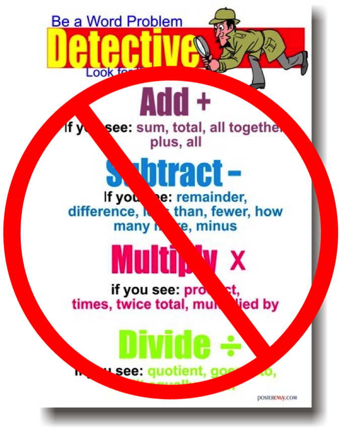 Using Key Words: A Bad Math Strategy? | Fishyrobb | Teaching Ideas ...