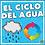 Thumbnail: El Ciclo del Agua (Water Cycle) Activities in Spanish