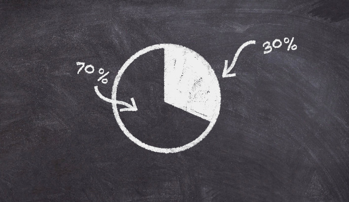 Pie chart in white chalk on a blackboard showing thirty percent shaded in and seventy percent not shaded to signify Gallup's findings about employee engagement among full time employees