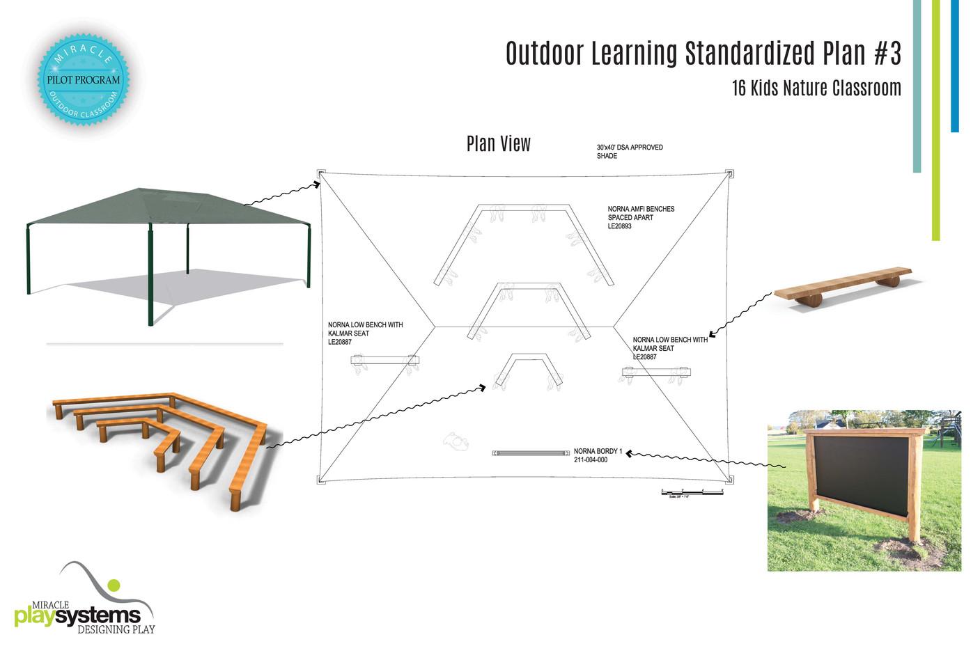 Outdoor Learning Standardized Plan #3