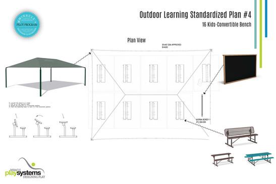 Outdoor Learning Standardized Plan #4