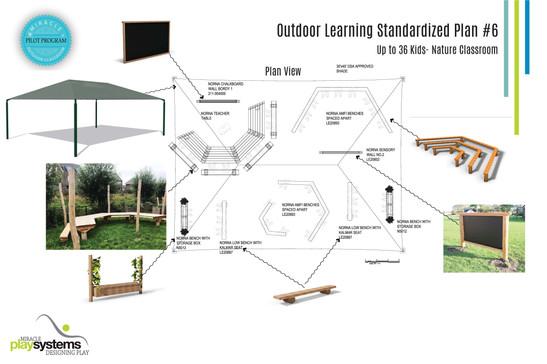 Outdoor Learning Standardized Plan #6
