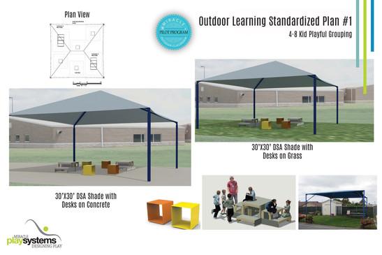 Outdoor Learning Standardized Plan #1