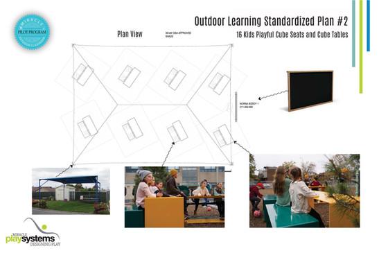 Outdoor Learning Standardized Plan #2