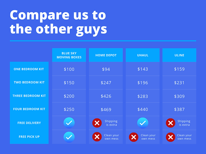 Price Comparison Chart Blue.png