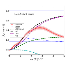 Uncertainty Quantification for Density Functional Theory Calculations