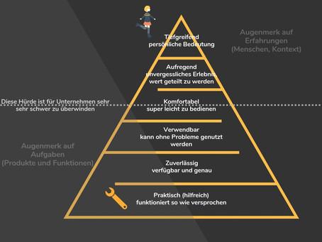 Hierarchie der Kundenwerte
