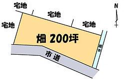西蒲の不動産を売るなら、西蒲不動産.com:伊藤建築事務所不動産部