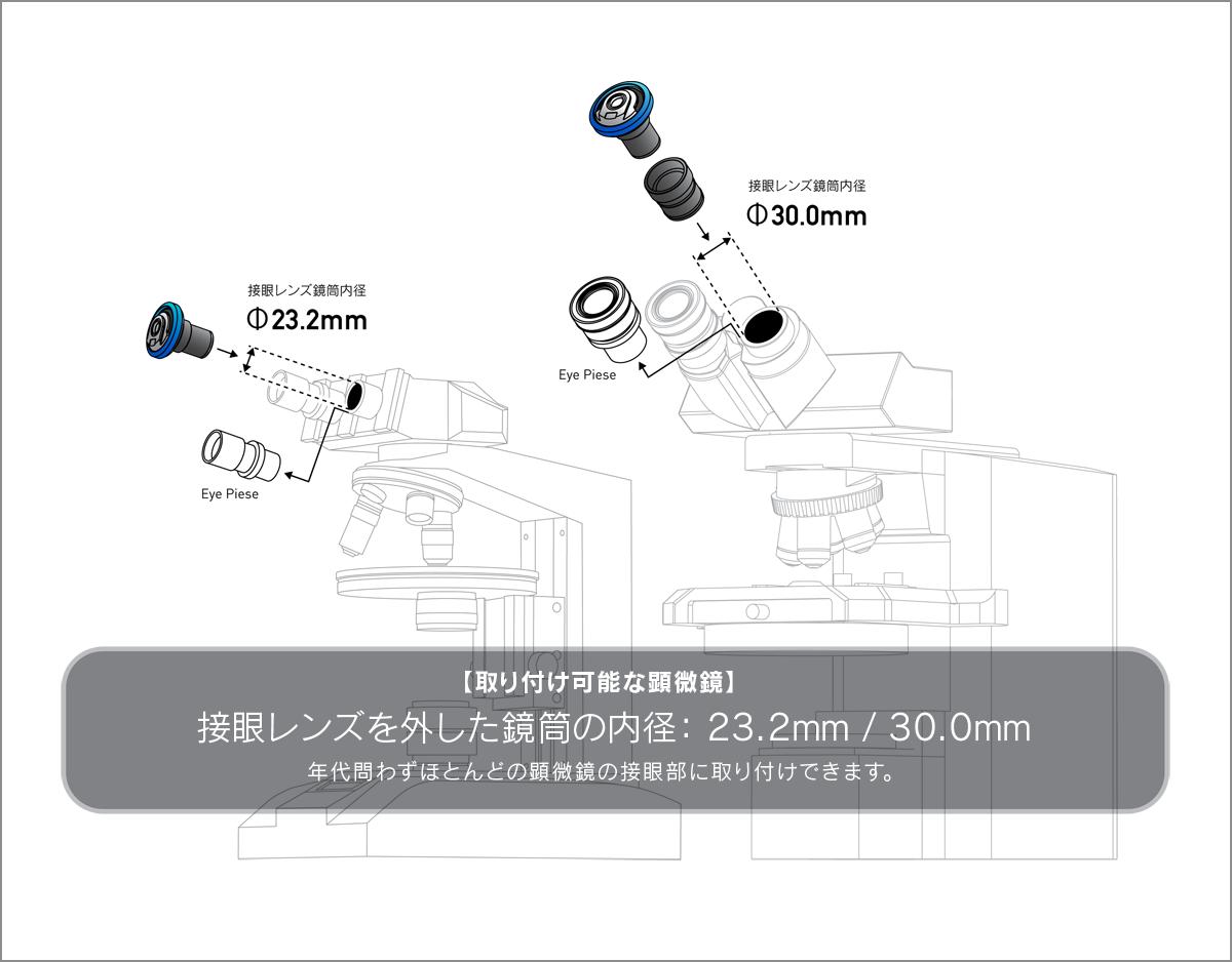 顕微鏡用iPhone取り付けレンズ interlens_attatch