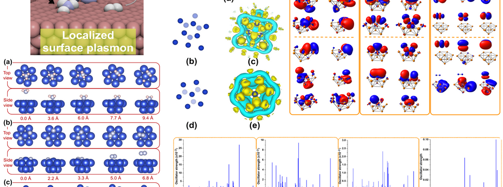 """J. L. Bao and E. A. Carter, """"Surface-Plasmon-Induced Ammonia Decomposition on Copper: Excited-State Reaction Pathways Revealed by Embedded Correlated Wavefunction Theory"""", ACS Nano, 13, 9944–9957 (2019)"""
