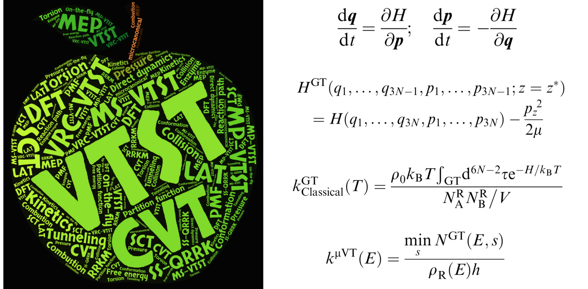 """J. L. Bao and D. G. Truhlar, """"Variational Transition State Theory: Theoretical Framework and Recent Developments"""", Chemical Society Review, 46, 7548–7596 (2017)"""