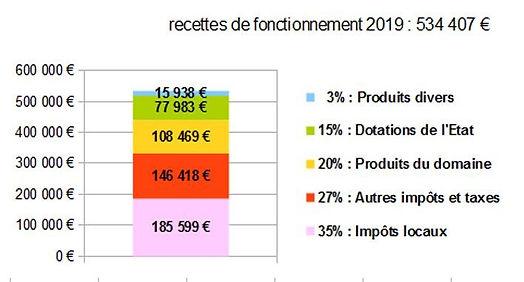 budget1.jpg