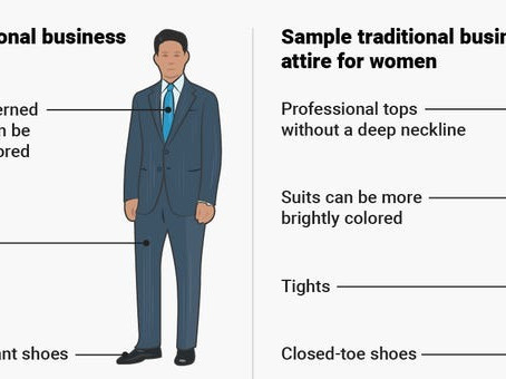 Dressing to Impress When Doing Business Internationally