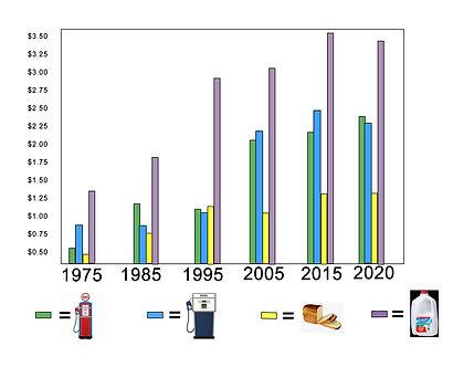Bar graph.jpg