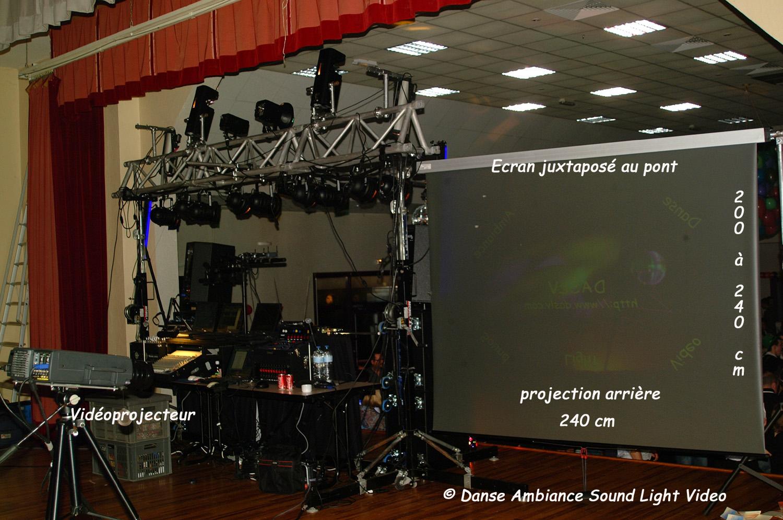 Ecran juxtaposé projection arrière