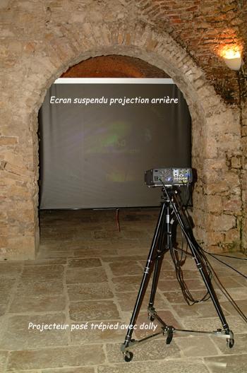 Ecran suspendu projection arrière et projecteur posé tripod avec dolly