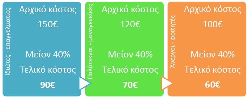 πίνακας τιμών.png
