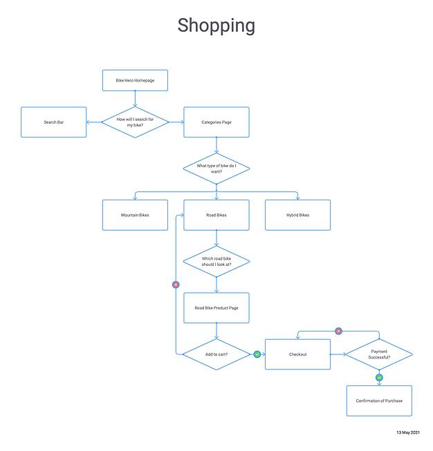 Shopping (2).png