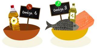 omega 3 i 6 zdravlje lchf