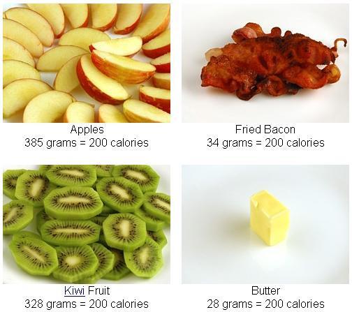 200 kalorija