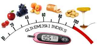 glikemijski index