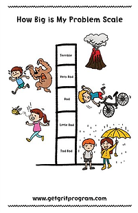 How big is my problem scale.png