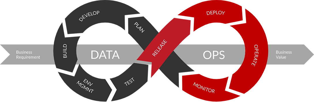 DataOps Infinity Circle Black Red.png