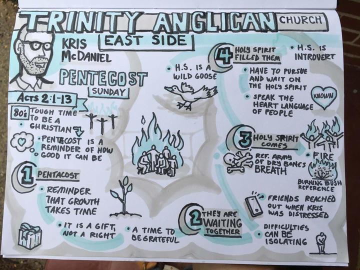 Acts 2,1-13.jpg