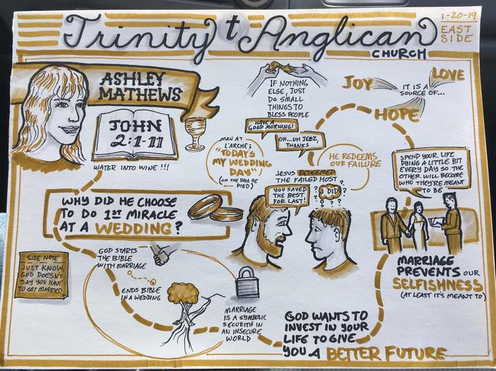 John 2,1-11.jpg