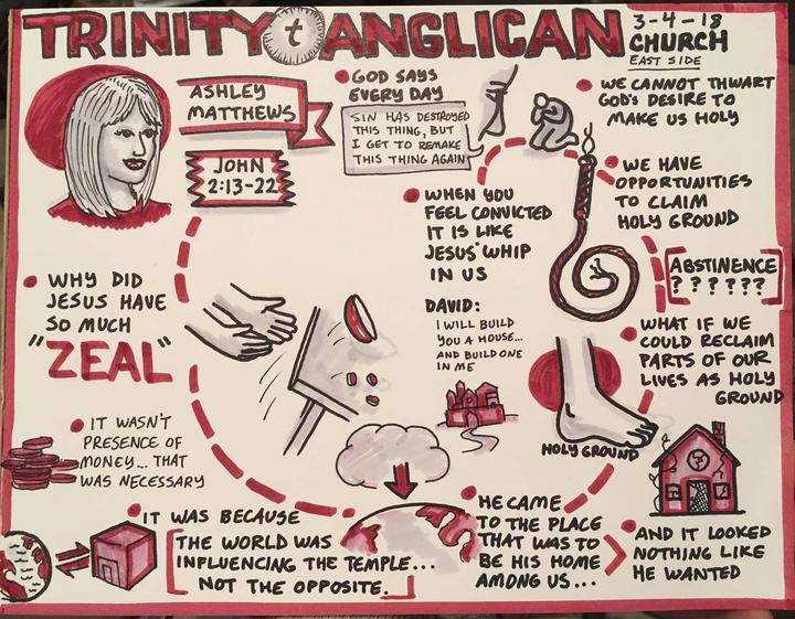 John 2,13-22.jpg
