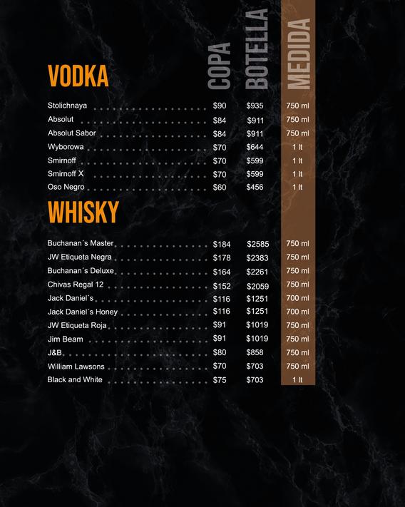 Vodka y whisky