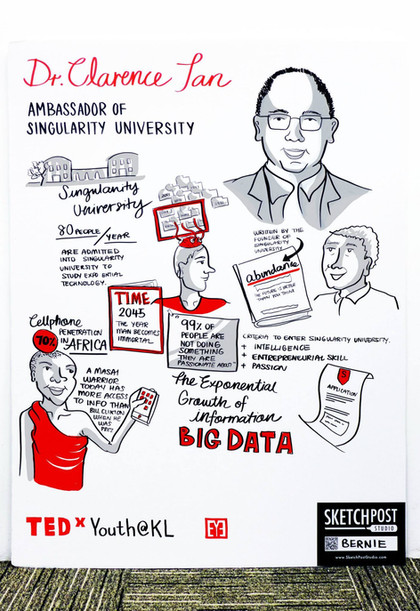 Poster created by TEDx Youth KL