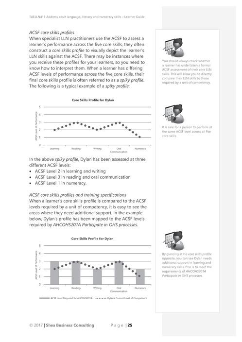 Address Adult LLN Skills – Learner Guide