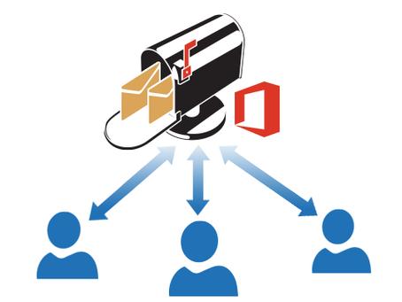 Exchange Online - Envoyer en tant qu'une boite courriel partagée