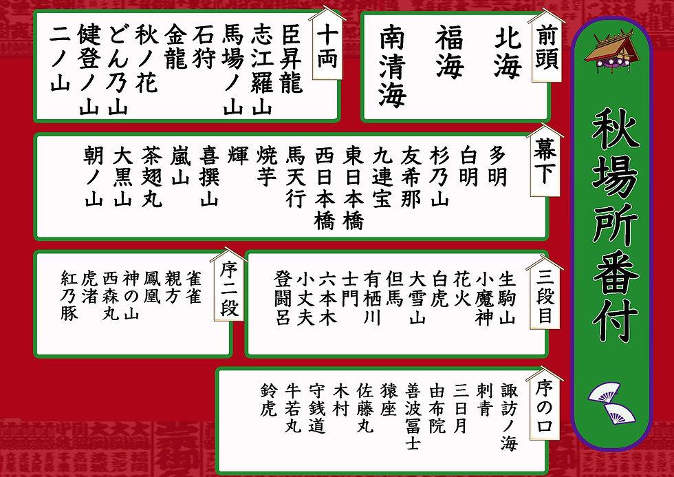 秋場所番付ランキング.jpg
