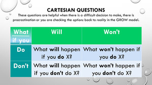 4 Cartesian Questions Actually Proven To Make Better Decisions