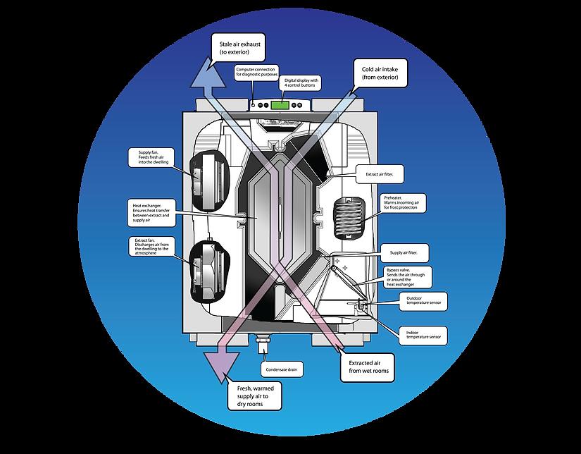 Base-Unit-Graphic-Panel (1).png