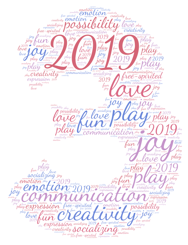2019 word cloud