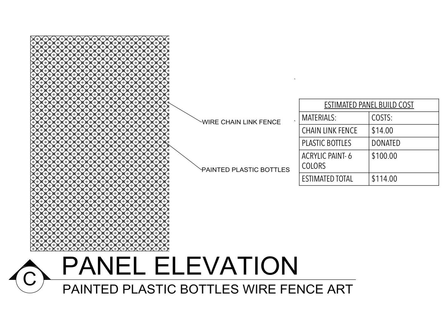 Panel Elevation C